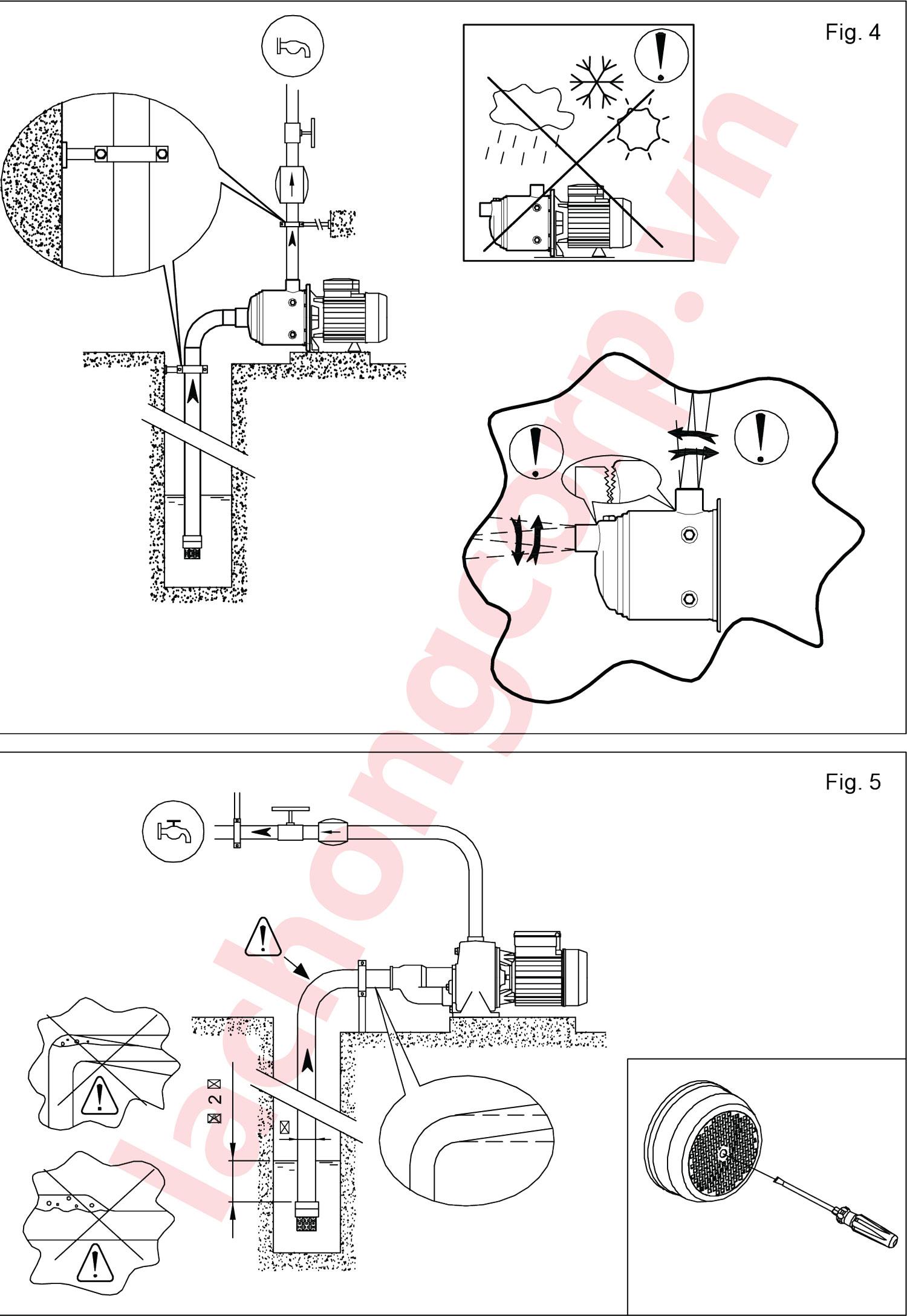 Hướng dẫn lắp đặt Máy bơm nước Pentax CM80-160C1