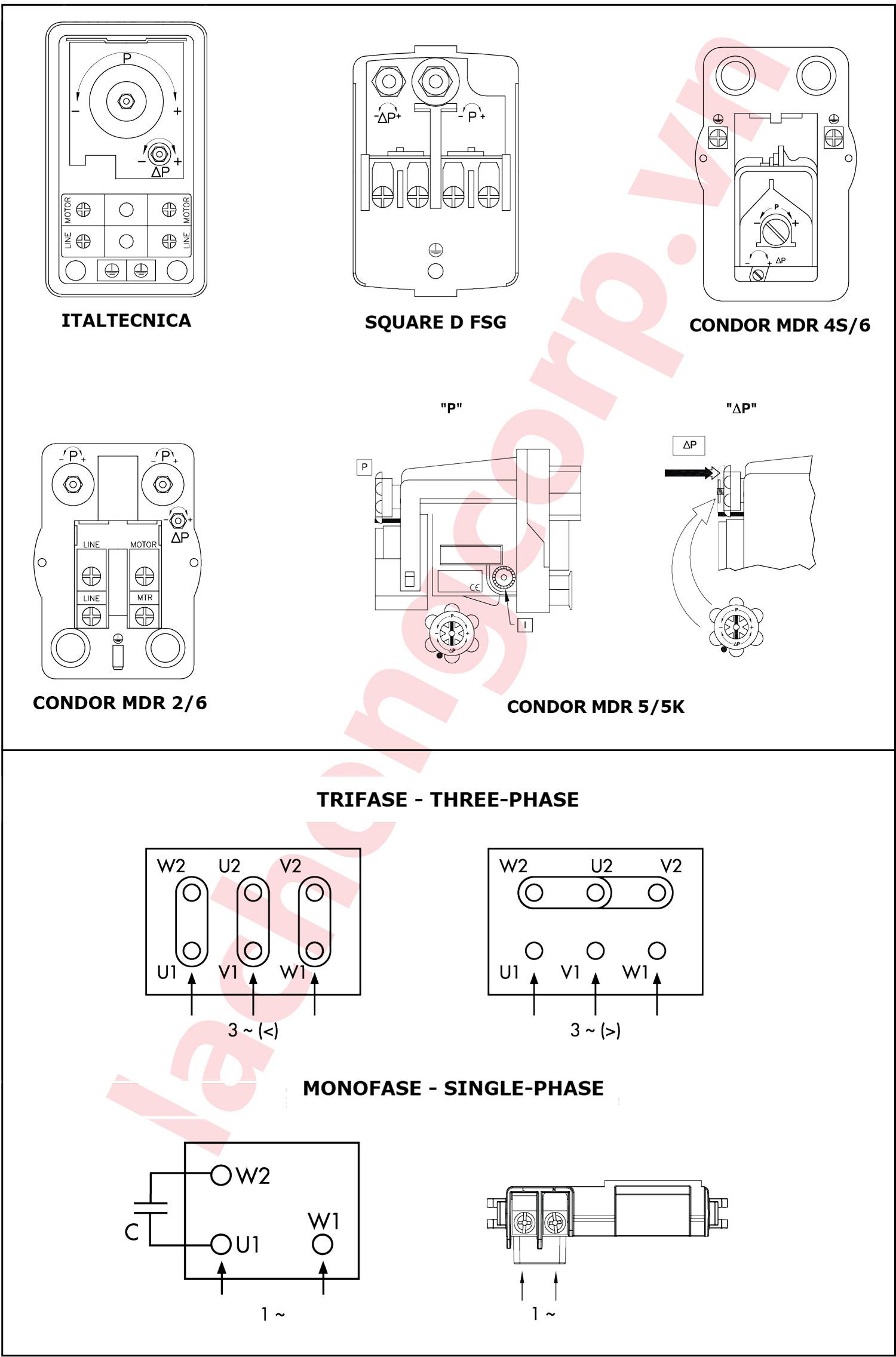 Hướng dẫn lắp đặt Máy bơm nước Pentax CM40-200A1